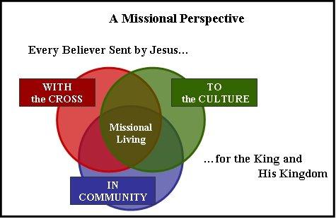 Toward Missional Clarity   missionalchallenge.com