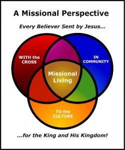 Missional Living | missionalchallenge.com